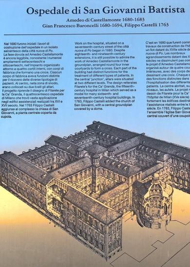 Breve storia dell'edificio che ospita il museo MRSN